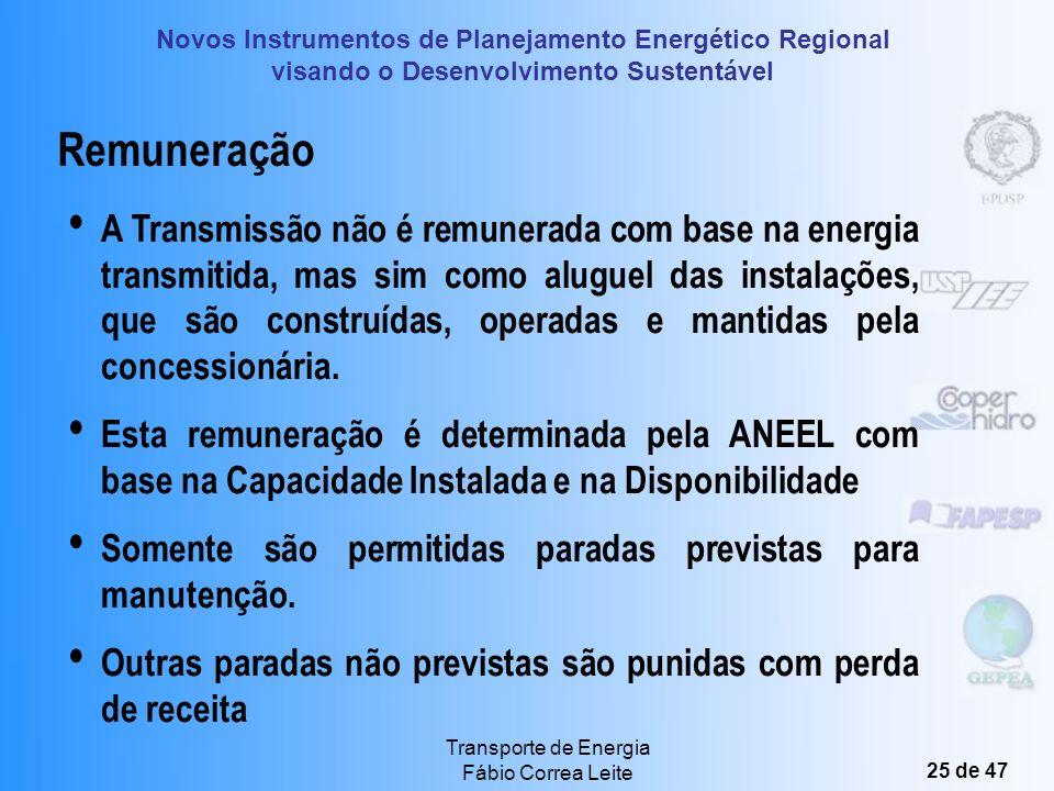 Novos Instrumentos de Planejamento Energético Regional visando o Desenvolvimento Sustentável Transporte de Energia Fábio Correa Leite 24 de 47 Disponi