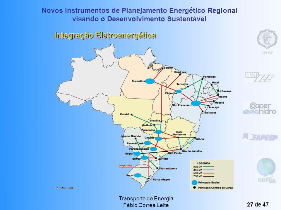 Novos Instrumentos de Planejamento Energético Regional visando o Desenvolvimento Sustentável Transporte de Energia Fábio Correa Leite 26 de 47 Redes I