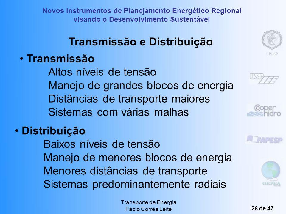 Novos Instrumentos de Planejamento Energético Regional visando o Desenvolvimento Sustentável Transporte de Energia Fábio Correa Leite 27 de 47