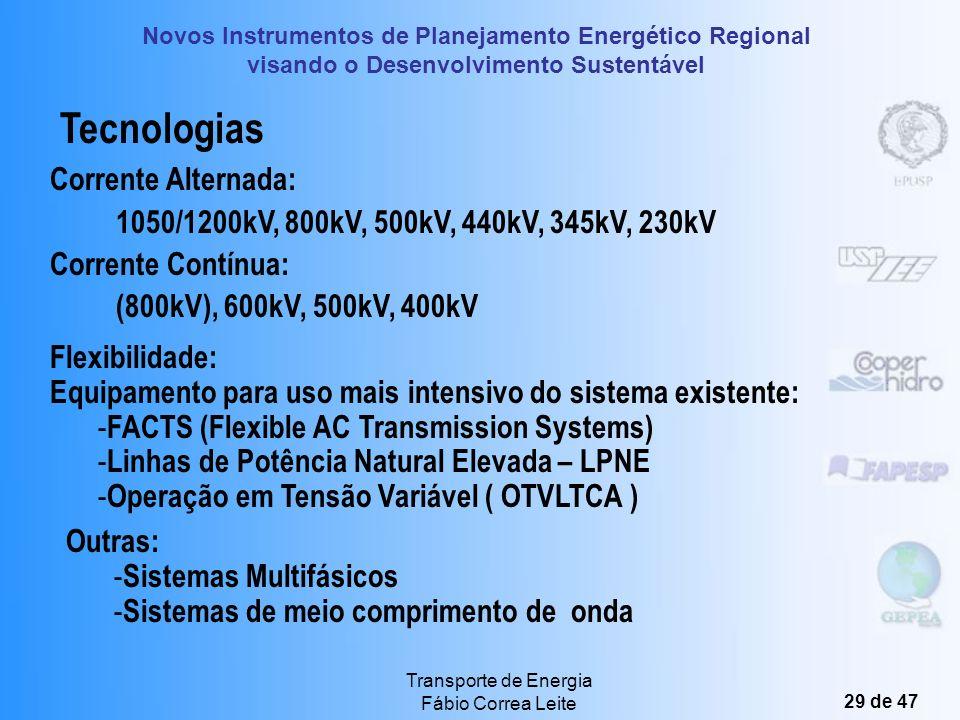 Novos Instrumentos de Planejamento Energético Regional visando o Desenvolvimento Sustentável Transporte de Energia Fábio Correa Leite 28 de 47 Transmi