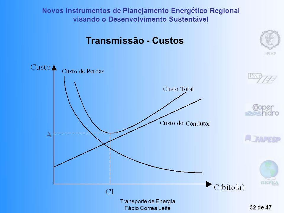 Novos Instrumentos de Planejamento Energético Regional visando o Desenvolvimento Sustentável Transporte de Energia Fábio Correa Leite 31 de 47 Transmi