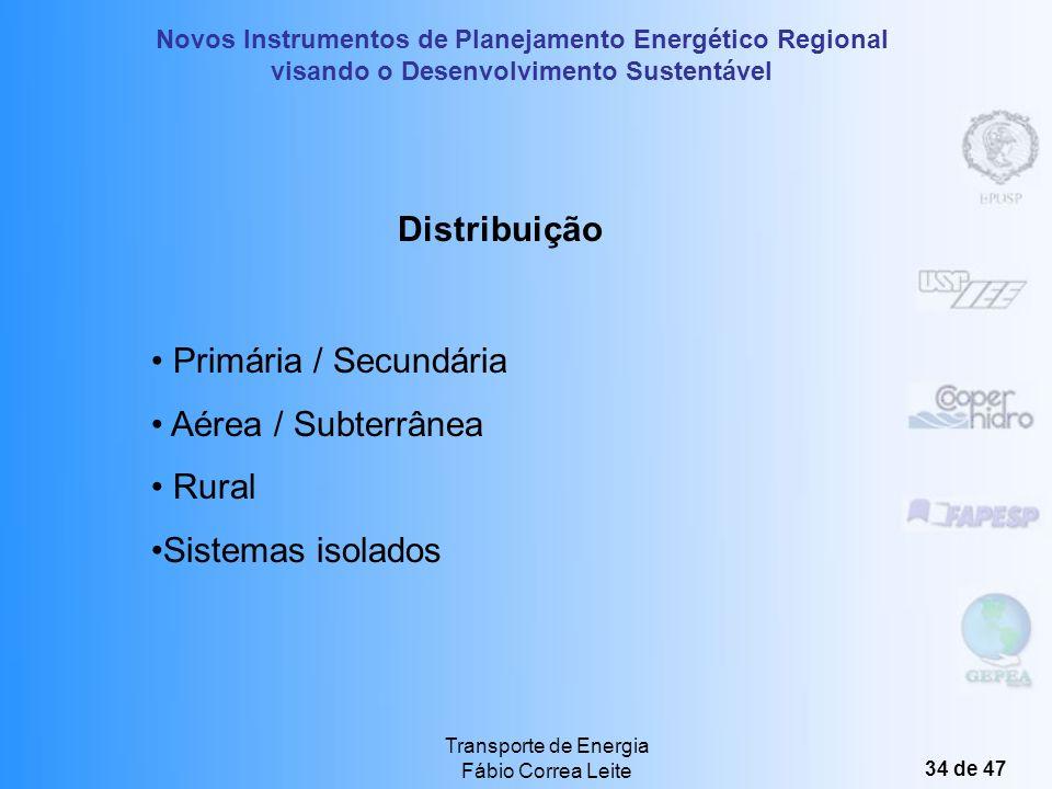 Novos Instrumentos de Planejamento Energético Regional visando o Desenvolvimento Sustentável Transporte de Energia Fábio Correa Leite 33 de 47 Custos