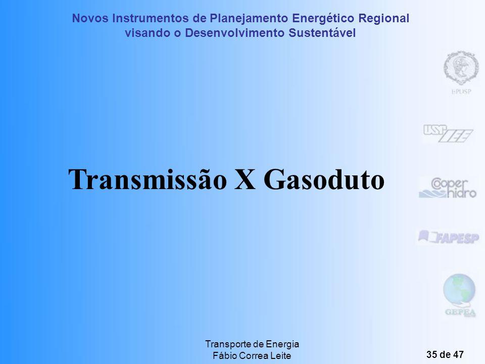 Novos Instrumentos de Planejamento Energético Regional visando o Desenvolvimento Sustentável Transporte de Energia Fábio Correa Leite 34 de 47 Distrib