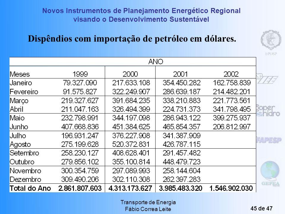 Novos Instrumentos de Planejamento Energético Regional visando o Desenvolvimento Sustentável Transporte de Energia Fábio Correa Leite 44 de 47 Custos