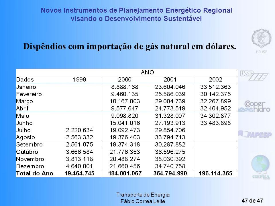 Novos Instrumentos de Planejamento Energético Regional visando o Desenvolvimento Sustentável Transporte de Energia Fábio Correa Leite 46 de 47 Custos