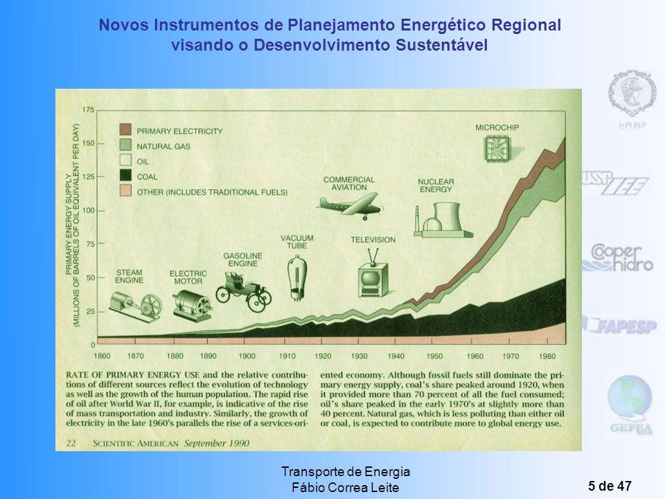 Novos Instrumentos de Planejamento Energético Regional visando o Desenvolvimento Sustentável Transporte de Energia Fábio Correa Leite 45 de 47 Dispêndios com importação de petróleo em dólares.