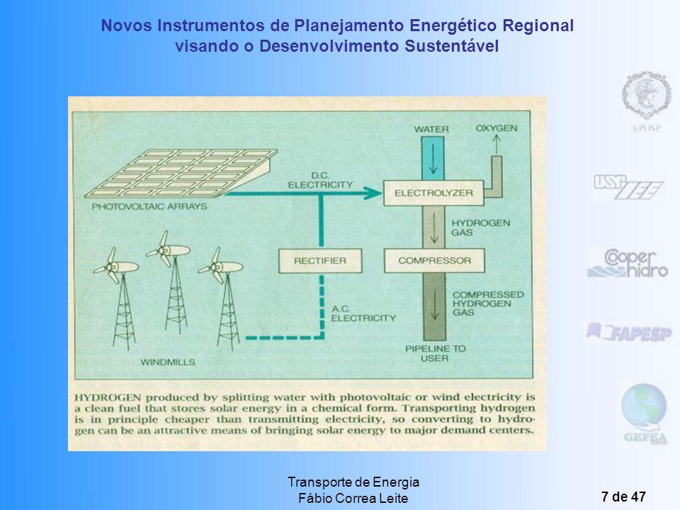 Novos Instrumentos de Planejamento Energético Regional visando o Desenvolvimento Sustentável Transporte de Energia Fábio Correa Leite 17 de 47 O Papel da Transmissão Permitir o trânsito de energia da geração para os usuários.