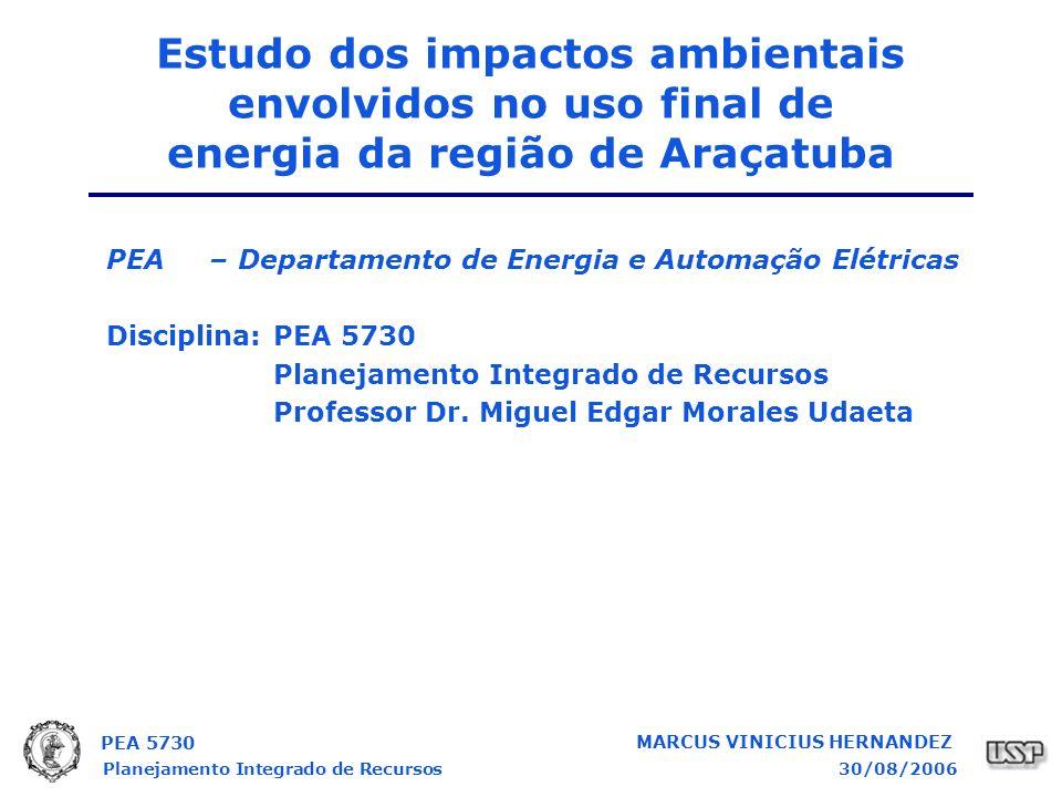 PEA 5730 Planejamento Integrado de Recursos30/08/2006 MARCUS VINICIUS HERNANDEZ Estudo dos impactos ambientais envolvidos no uso final de energia da região de Araçatuba PEA – Departamento de Energia e Automação Elétricas Disciplina:PEA 5730 Planejamento Integrado de Recursos Professor Dr.