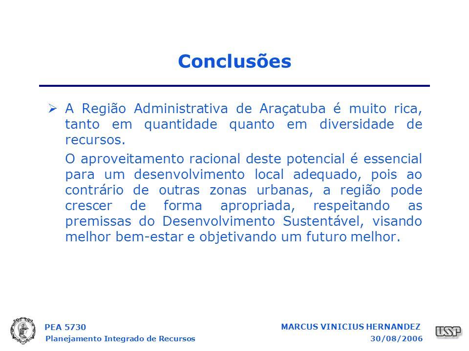 PEA 5730 Planejamento Integrado de Recursos30/08/2006 MARCUS VINICIUS HERNANDEZ Conclusões A Região Administrativa de Araçatuba é muito rica, tanto em quantidade quanto em diversidade de recursos.