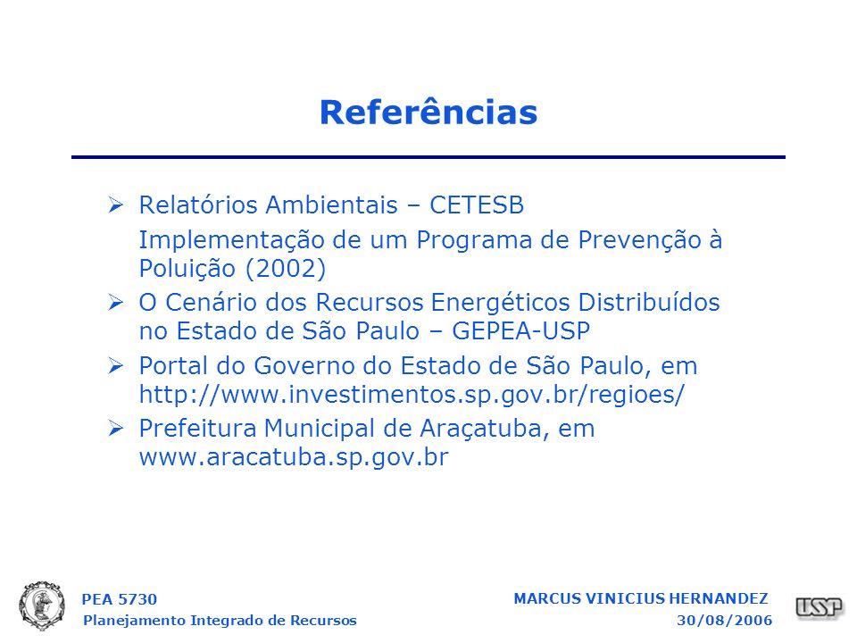 PEA 5730 Planejamento Integrado de Recursos30/08/2006 MARCUS VINICIUS HERNANDEZ Referências Relatórios Ambientais – CETESB Implementação de um Programa de Prevenção à Poluição (2002) O Cenário dos Recursos Energéticos Distribuídos no Estado de São Paulo – GEPEA-USP Portal do Governo do Estado de São Paulo, em http://www.investimentos.sp.gov.br/regioes/ Prefeitura Municipal de Araçatuba, em www.aracatuba.sp.gov.br