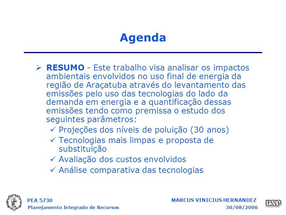 PEA 5730 Planejamento Integrado de Recursos30/08/2006 MARCUS VINICIUS HERNANDEZ Agenda RESUMO - Este trabalho visa analisar os impactos ambientais envolvidos no uso final de energia da região de Araçatuba através do levantamento das emissões pelo uso das tecnologias do lado da demanda em energia e a quantificação dessas emissões tendo como premissa o estudo dos seguintes parâmetros: Projeções dos níveis de poluição (30 anos) Tecnologias mais limpas e proposta de substituição Avaliação dos custos envolvidos Análise comparativa das tecnologias