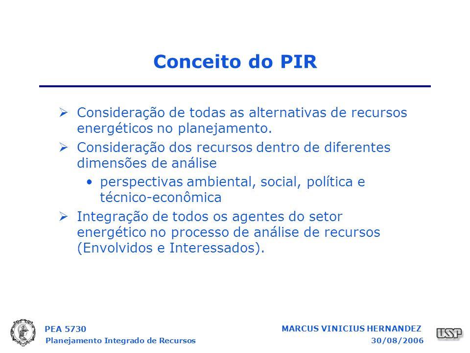 PEA 5730 Planejamento Integrado de Recursos30/08/2006 MARCUS VINICIUS HERNANDEZ Consideração de todas as alternativas de recursos energéticos no planejamento.