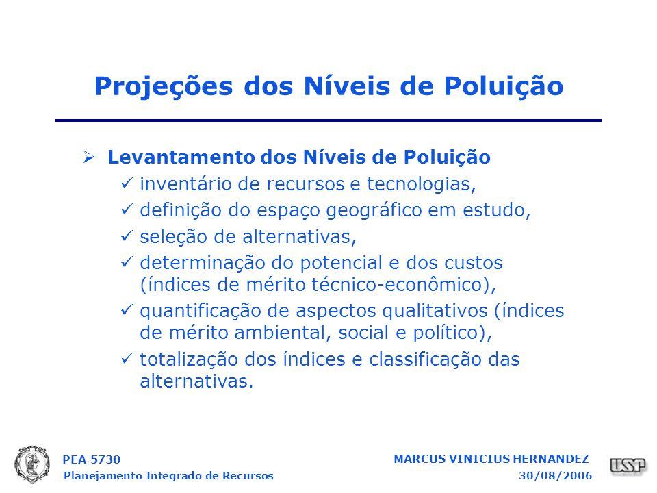 PEA 5730 Planejamento Integrado de Recursos30/08/2006 MARCUS VINICIUS HERNANDEZ Projeções dos Níveis de Poluição Levantamento dos Níveis de Poluição i