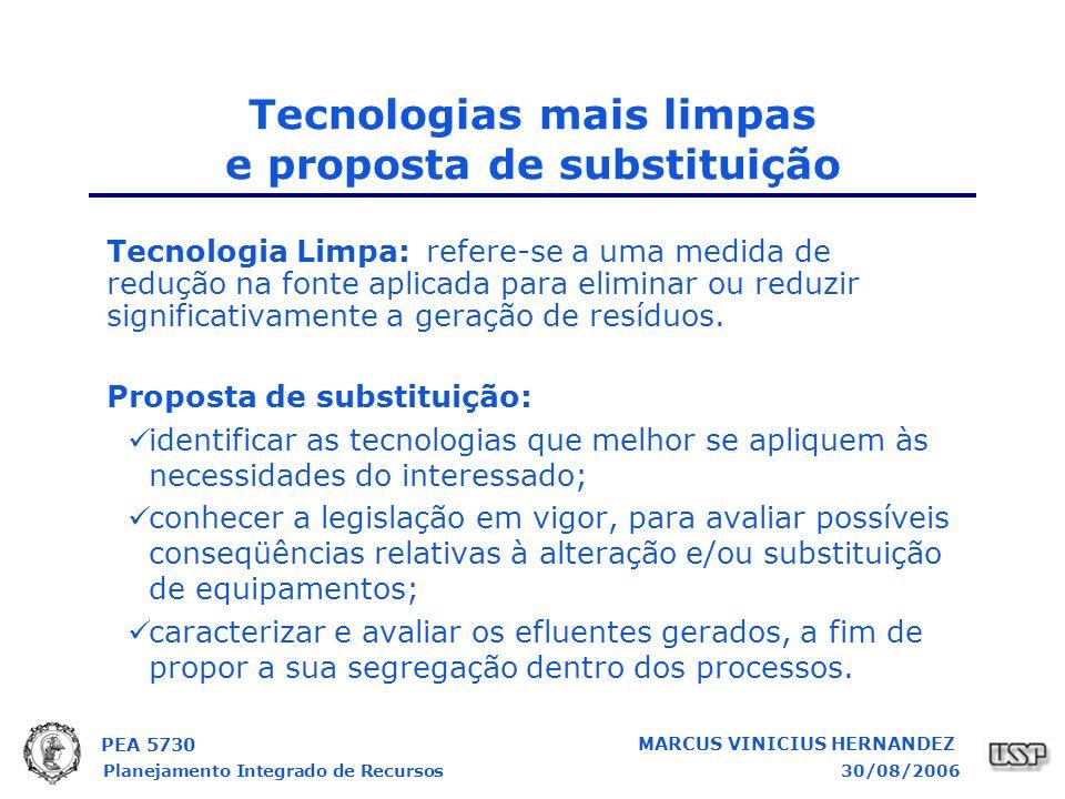 PEA 5730 Planejamento Integrado de Recursos30/08/2006 MARCUS VINICIUS HERNANDEZ Tecnologias mais limpas e proposta de substituição Tecnologia Limpa:refere-se a uma medida de redução na fonte aplicada para eliminar ou reduzir significativamente a geração de resíduos.