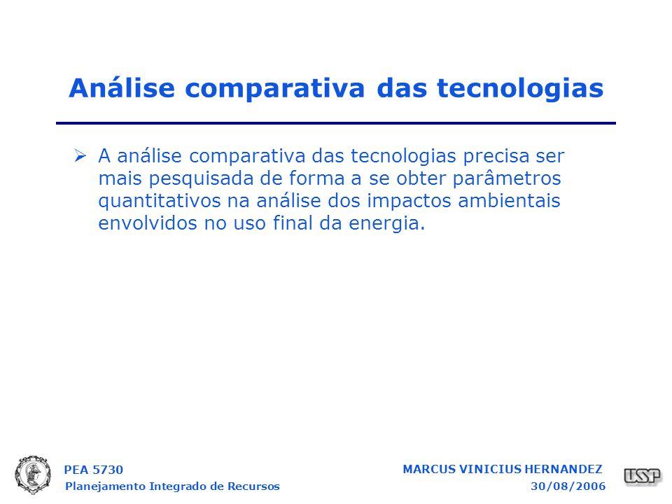 PEA 5730 Planejamento Integrado de Recursos30/08/2006 MARCUS VINICIUS HERNANDEZ Análise comparativa das tecnologias A análise comparativa das tecnologias precisa ser mais pesquisada de forma a se obter parâmetros quantitativos na análise dos impactos ambientais envolvidos no uso final da energia.