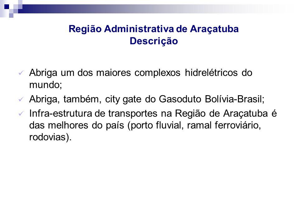 Abriga um dos maiores complexos hidrelétricos do mundo; Abriga, também, city gate do Gasoduto Bolívia-Brasil; Infra-estrutura de transportes na Região
