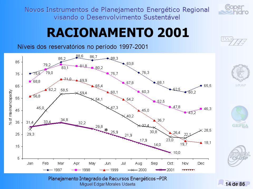 Novos Instrumentos de Planejamento Energético Regional visando o Desenvolvimento Sustentável Planejamento Integrado de Recursos Energéticos –PIR Miguel Edgar Morales Udaeta 13 de 86 Aspectos Gerais do PL no SE PL que visa orientar e otimizar esforços e recursos, mediante o estabelecimento e consecução de objetivos 3 estratos específicos: o Estratégico; o Tático; e o Operacional Horizontes de PL: Estabelecimento de Cenários (até 30 anos) - PL a Longo Prazo (de 6 a 8 anos) - PL a Médio Prazo; (de 3 a 5 anos) - PL a Curto Prazo.