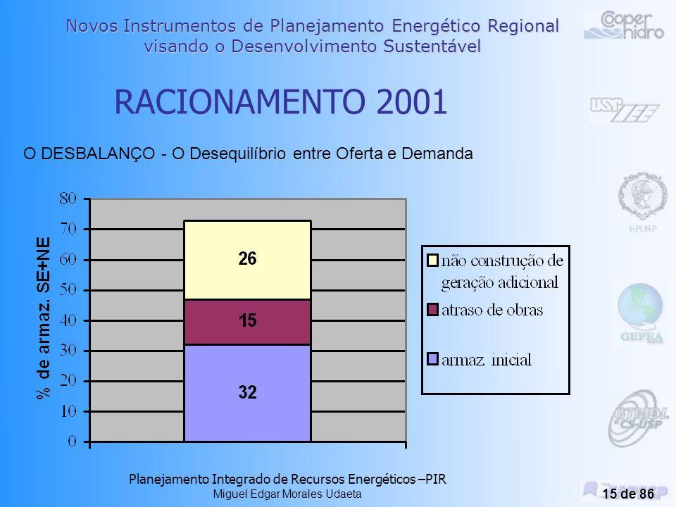 Novos Instrumentos de Planejamento Energético Regional visando o Desenvolvimento Sustentável Planejamento Integrado de Recursos Energéticos –PIR Miguel Edgar Morales Udaeta 14 de 86 Níveis dos reservatórios no período 1997-2001 * RACIONAMENTO 2001