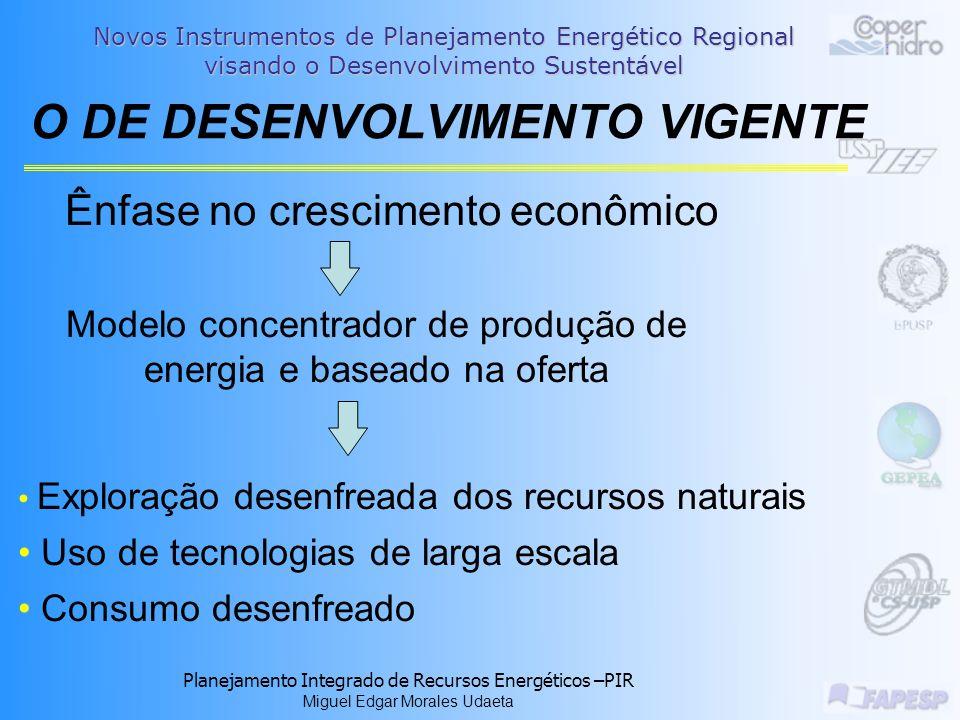 PLANEJAMENTO INTEGRADO DE RECURSOS FASE II Miguel Edgar Morales Udaeta Treinamento – 3,4 e 5 de novembro de 2004 Araçatuba - SP Novos Instrumentos de