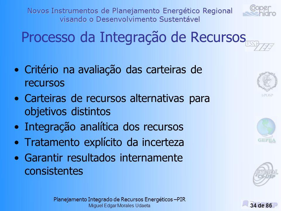 Novos Instrumentos de Planejamento Energético Regional visando o Desenvolvimento Sustentável Planejamento Integrado de Recursos Energéticos –PIR Miguel Edgar Morales Udaeta 33 de 86 INTEGRAÇÃO DE RECURSOS ORDENAÇÃO PLANO PREFERENCIAL CARTEIRAS DE RECURSOS OFERTA DIFERENTES PLANOS REF.