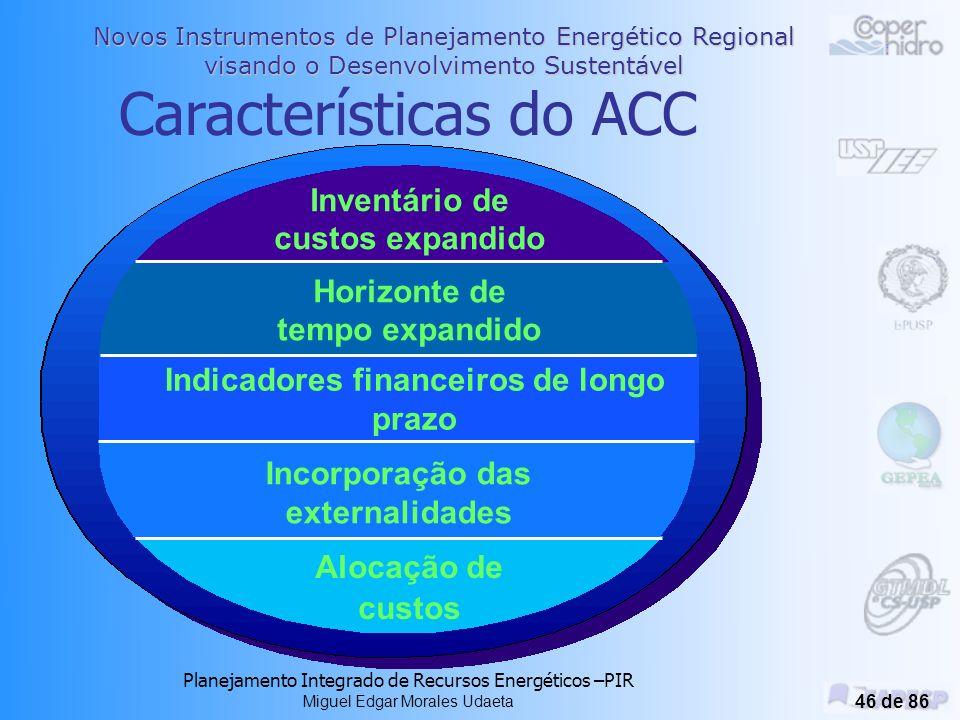 Novos Instrumentos de Planejamento Energético Regional visando o Desenvolvimento Sustentável Planejamento Integrado de Recursos Energéticos –PIR Miguel Edgar Morales Udaeta 45 de 86 Os Custos Completos