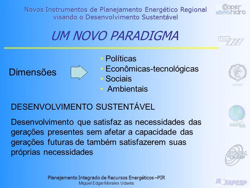 Novos Instrumentos de Planejamento Energético Regional visando o Desenvolvimento Sustentável Planejamento Integrado de Recursos Energéticos –PIR Miguel Edgar Morales Udaeta 27 de 86 Peneiramento de Opções de GLD De inicio os recursos possíveis são muitos.