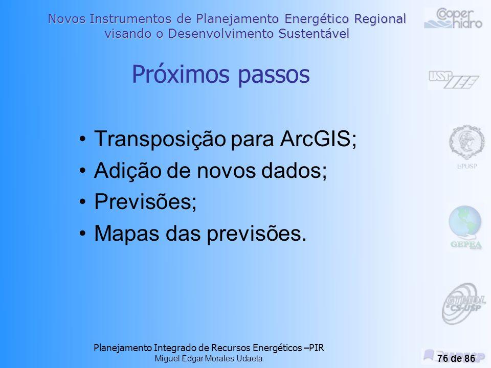 Novos Instrumentos de Planejamento Energético Regional visando o Desenvolvimento Sustentável Planejamento Integrado de Recursos Energéticos –PIR Miguel Edgar Morales Udaeta 75 de 86 Estado atual