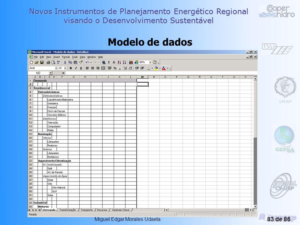 Novos Instrumentos de Planejamento Energético Regional visando o Desenvolvimento Sustentável Planejamento Integrado de Recursos Energéticos –PIR Miguel Edgar Morales Udaeta 82 de 86 Mapa georeferenciado da RA de Araçatuba
