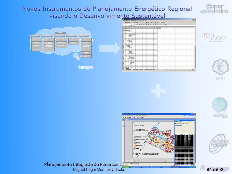Novos Instrumentos de Planejamento Energético Regional visando o Desenvolvimento Sustentável Planejamento Integrado de Recursos Energéticos –PIR Miguel Edgar Morales Udaeta 83 de 86 Modelo de dados