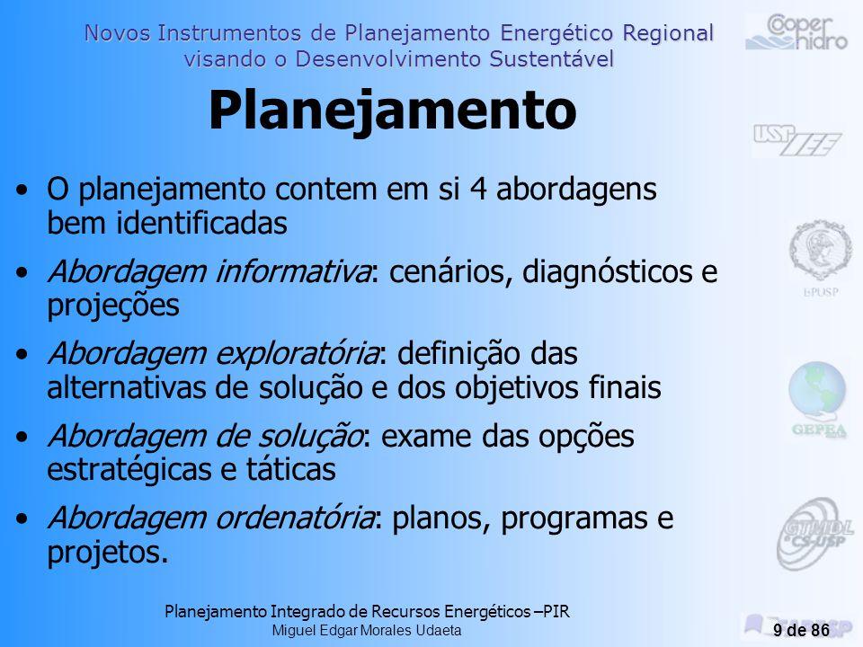 Novos Instrumentos de Planejamento Energético Regional visando o Desenvolvimento Sustentável Planejamento Integrado de Recursos Energéticos –PIR Miguel Edgar Morales Udaeta 39 de 86 Modelo Proposto do GEPEA Metodologia da Integração de Recursos Estabelecimento de um processo iterativo: premissa de que cada etapa do planejamento deve afetar a escolha das etapas subseqüentes - discretização Consideração das dimensões sociais, ambientais e políticas da disponibilização de energia - consideração a priori Incorporação e tratamento de subjetividades Utilização de metodologias já desenvolvidas ou em desenvolvimento
