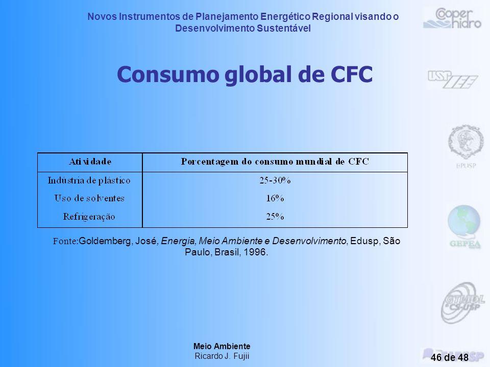 Novos Instrumentos de Planejamento Energético Regional visando o Desenvolvimento Sustentável Meio Ambiente Ricardo J. Fujii 45 de 48 Indústria Países