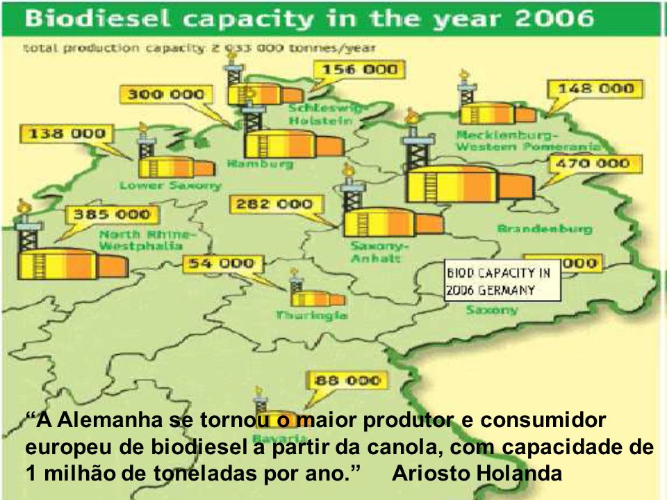 Maurício Guimarães Sabbag V Oficina: Como Considerar Variáveis Sociais, Ambientais e Políticas no Planejamento Energético Aspectos ambientais na utilização de biodiesel 20 5