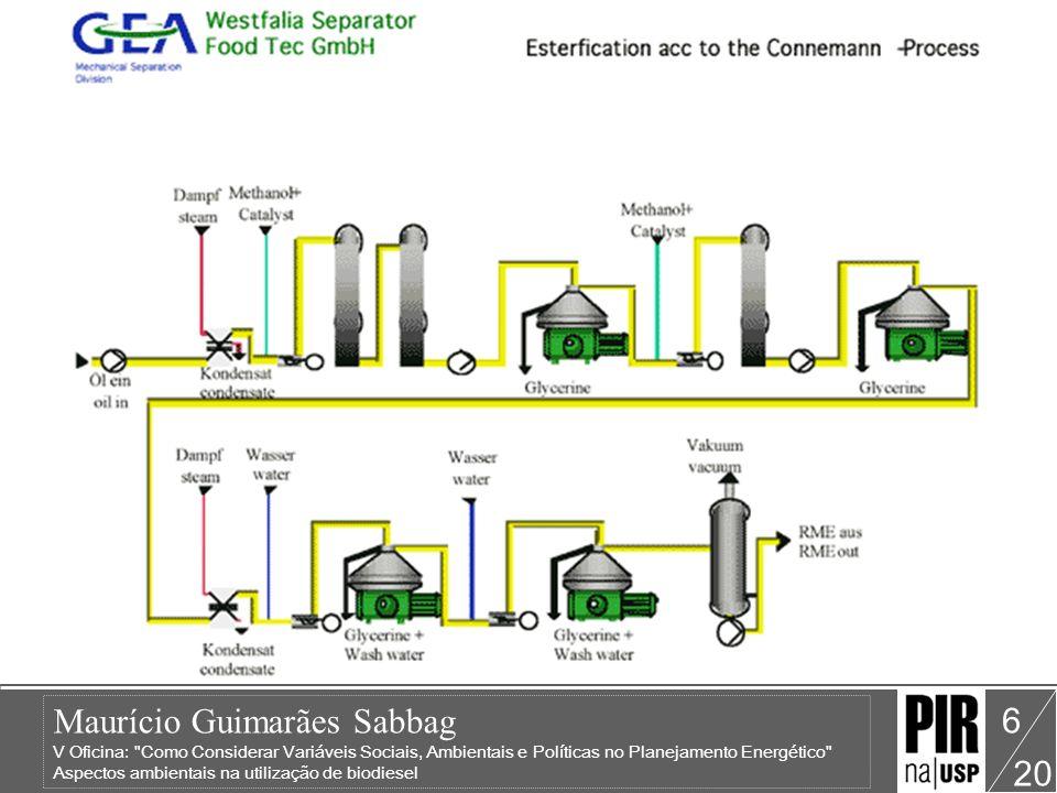 Maurício Guimarães Sabbag V Oficina: Como Considerar Variáveis Sociais, Ambientais e Políticas no Planejamento Energético Aspectos ambientais na utilização de biodiesel 20 17 triturador prensa cozinhador
