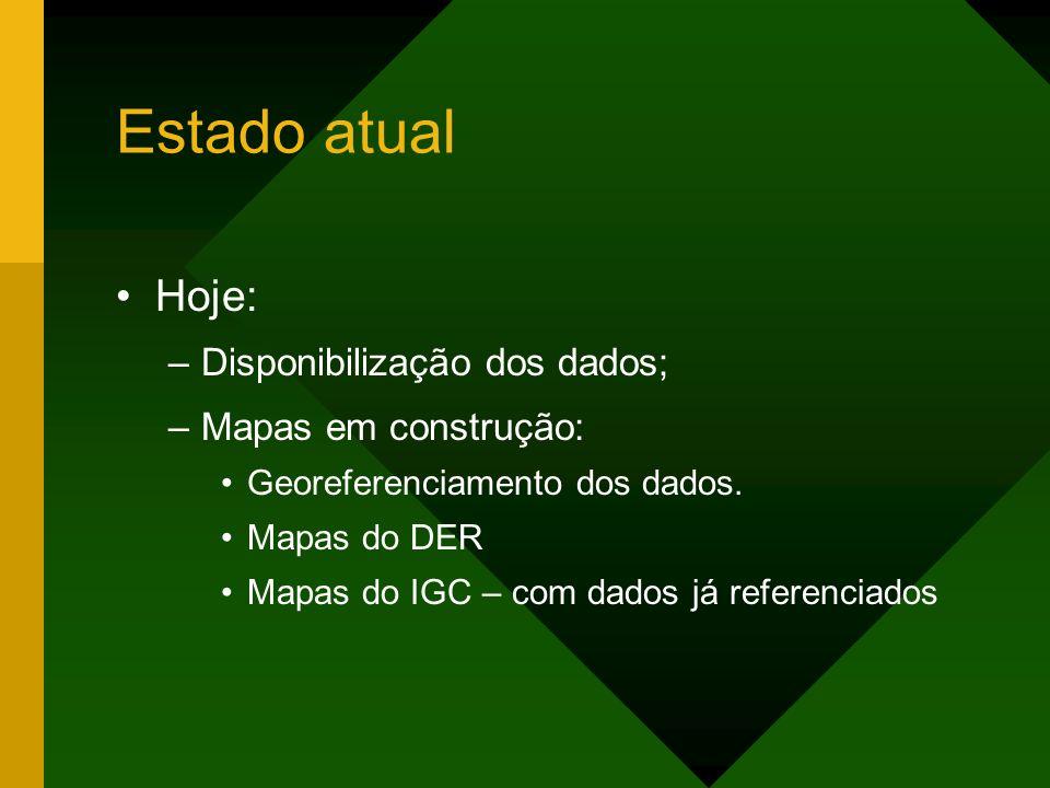 Estado atual Hoje: –Disponibilização dos dados; –Mapas em construção: Georeferenciamento dos dados. Mapas do DER Mapas do IGC – com dados já referenci