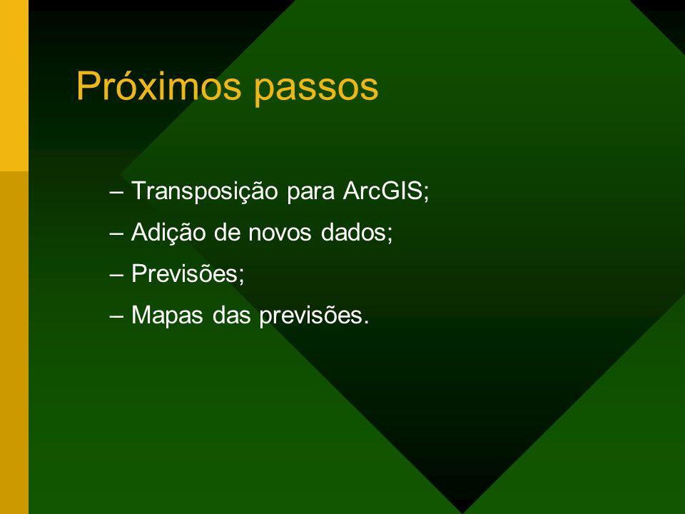 Próximos passos –Transposição para ArcGIS; –Adição de novos dados; –Previsões; –Mapas das previsões.