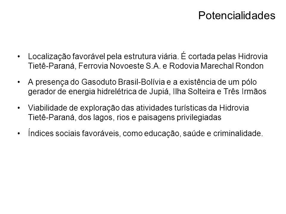 Localização favorável pela estrutura viária. É cortada pelas Hidrovia Tietê-Paraná, Ferrovia Novoeste S.A. e Rodovia Marechal Rondon A presença do Gas