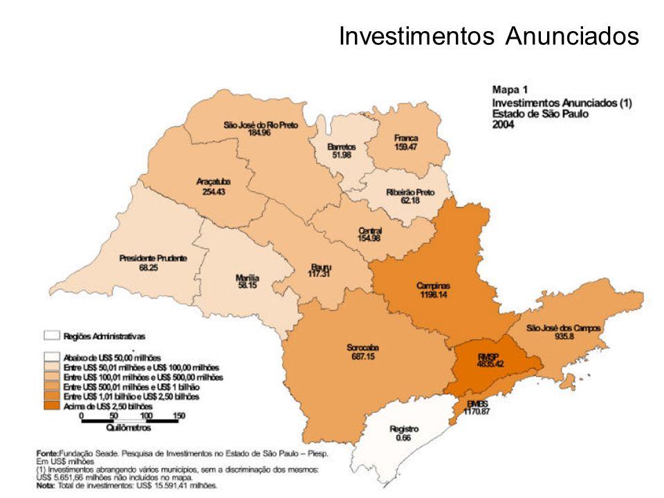 Investimentos Anunciados