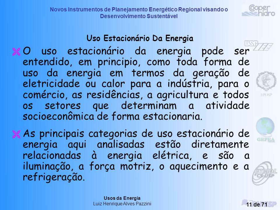 Novos Instrumentos de Planejamento Energético Regional visando o Desenvolvimento Sustentável Usos da Energia Luiz Henrique Alves Pazzini 10 de 71 USO