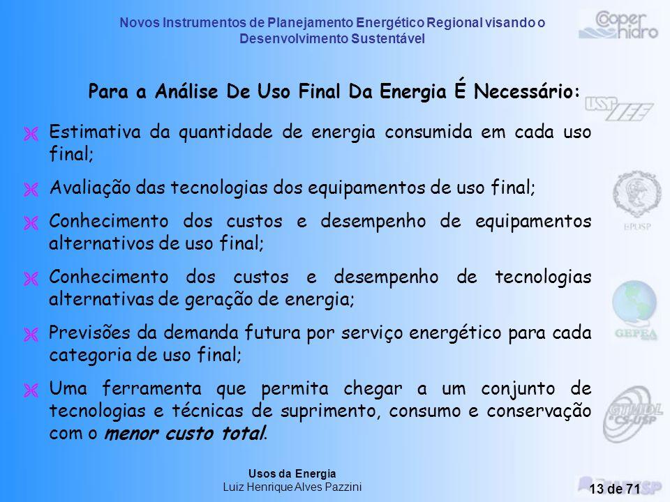 Novos Instrumentos de Planejamento Energético Regional visando o Desenvolvimento Sustentável Usos da Energia Luiz Henrique Alves Pazzini 12 de 71 O Pr