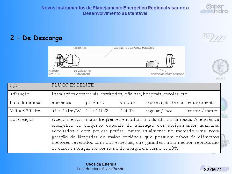 Novos Instrumentos de Planejamento Energético Regional visando o Desenvolvimento Sustentável Usos da Energia Luiz Henrique Alves Pazzini 21 de 71 1 -