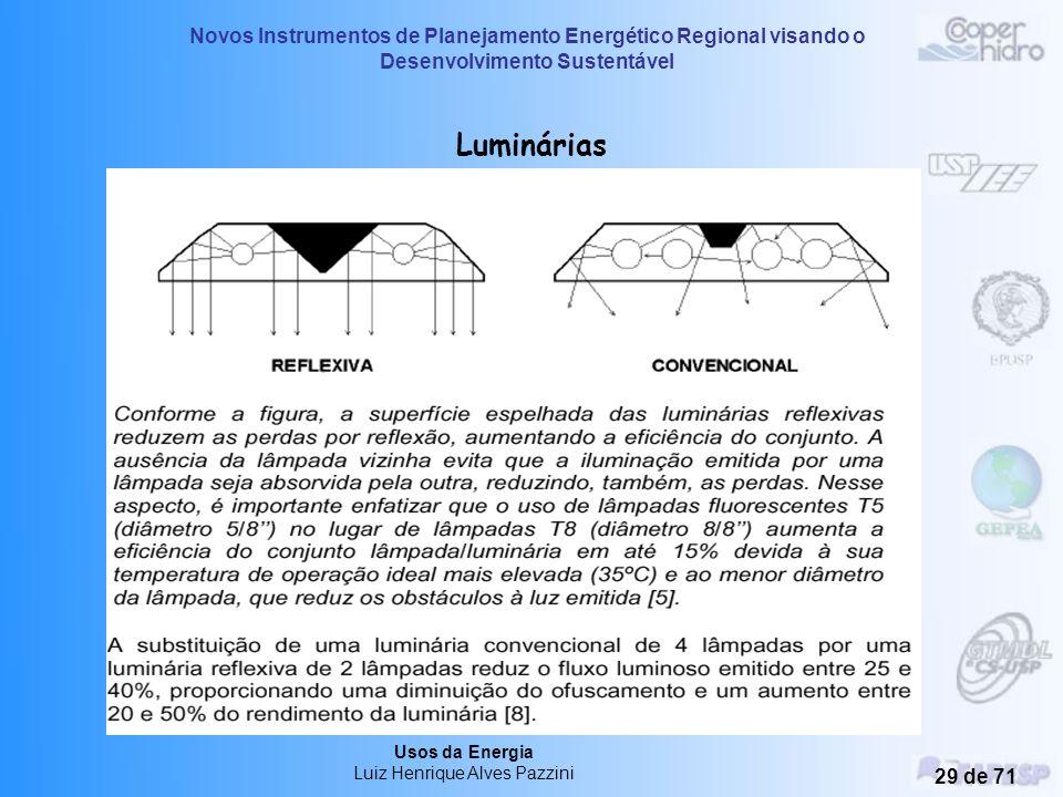Novos Instrumentos de Planejamento Energético Regional visando o Desenvolvimento Sustentável Usos da Energia Luiz Henrique Alves Pazzini 28 de 71 Lâmp