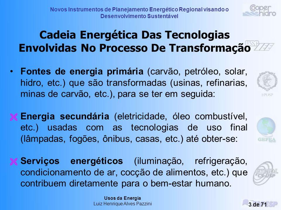 Usos da Energia Luiz Henrique Alves Pazzini 2 de 71 O Processo De Uso Final Da Energia O propósito fundamental do uso da energia é assistir na satisfa