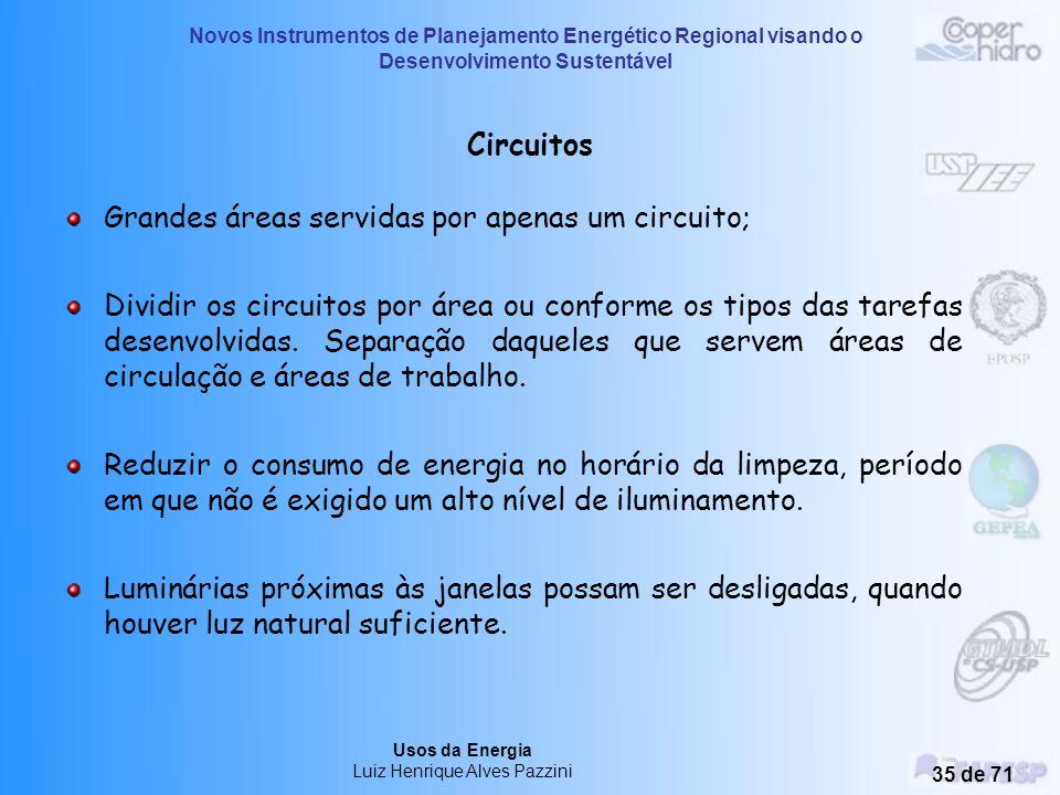 Novos Instrumentos de Planejamento Energético Regional visando o Desenvolvimento Sustentável Usos da Energia Luiz Henrique Alves Pazzini 34 de 71 Alto