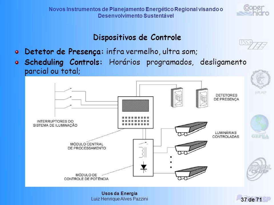Novos Instrumentos de Planejamento Energético Regional visando o Desenvolvimento Sustentável Usos da Energia Luiz Henrique Alves Pazzini 36 de 71 Supe