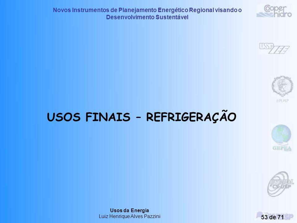 Novos Instrumentos de Planejamento Energético Regional visando o Desenvolvimento Sustentável Usos da Energia Luiz Henrique Alves Pazzini 52 de 71 Evit