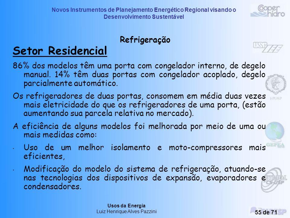 Novos Instrumentos de Planejamento Energético Regional visando o Desenvolvimento Sustentável Usos da Energia Luiz Henrique Alves Pazzini 54 de 71 Refr