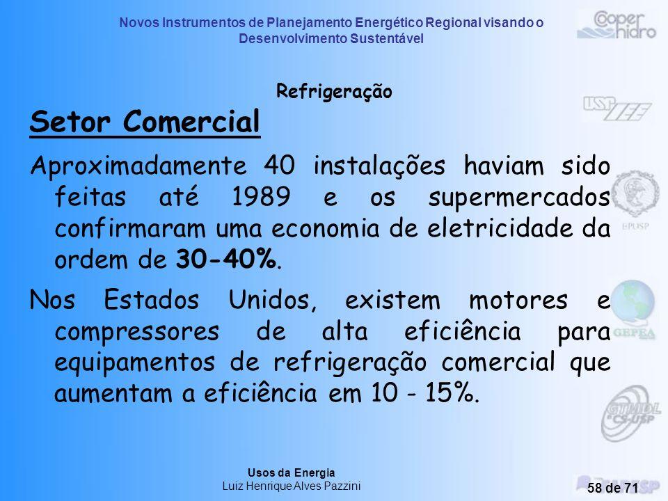Novos Instrumentos de Planejamento Energético Regional visando o Desenvolvimento Sustentável Usos da Energia Luiz Henrique Alves Pazzini 57 de 71 Refr