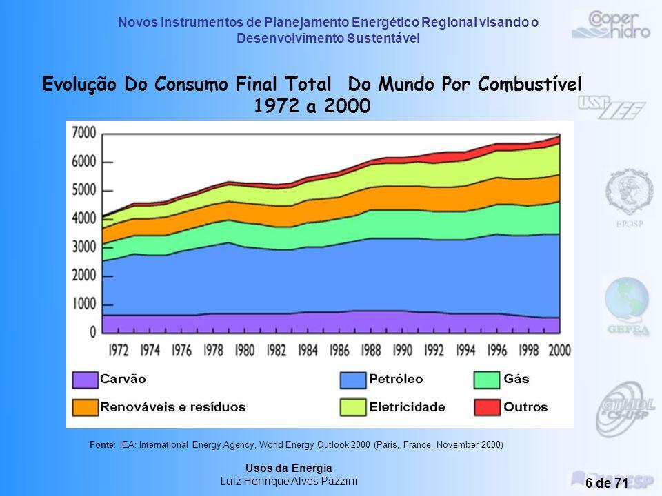 Novos Instrumentos de Planejamento Energético Regional visando o Desenvolvimento Sustentável Usos da Energia Luiz Henrique Alves Pazzini 5 de 71 Inten