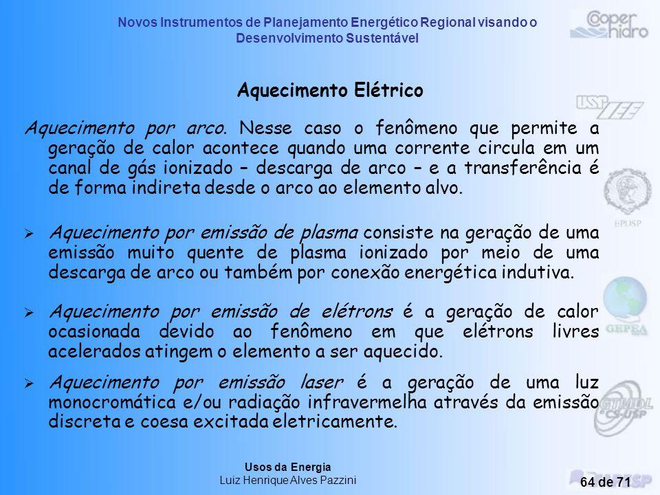 Novos Instrumentos de Planejamento Energético Regional visando o Desenvolvimento Sustentável Usos da Energia Luiz Henrique Alves Pazzini 63 de 71 Aque