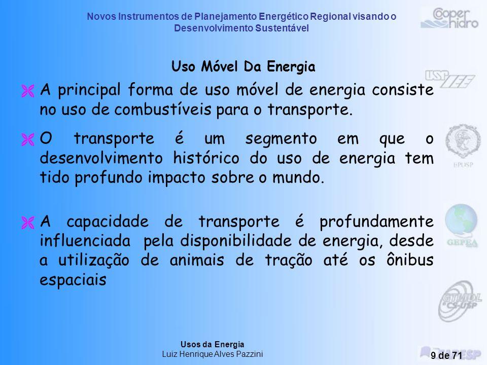 Novos Instrumentos de Planejamento Energético Regional visando o Desenvolvimento Sustentável Usos da Energia Luiz Henrique Alves Pazzini 8 de 71 USO M